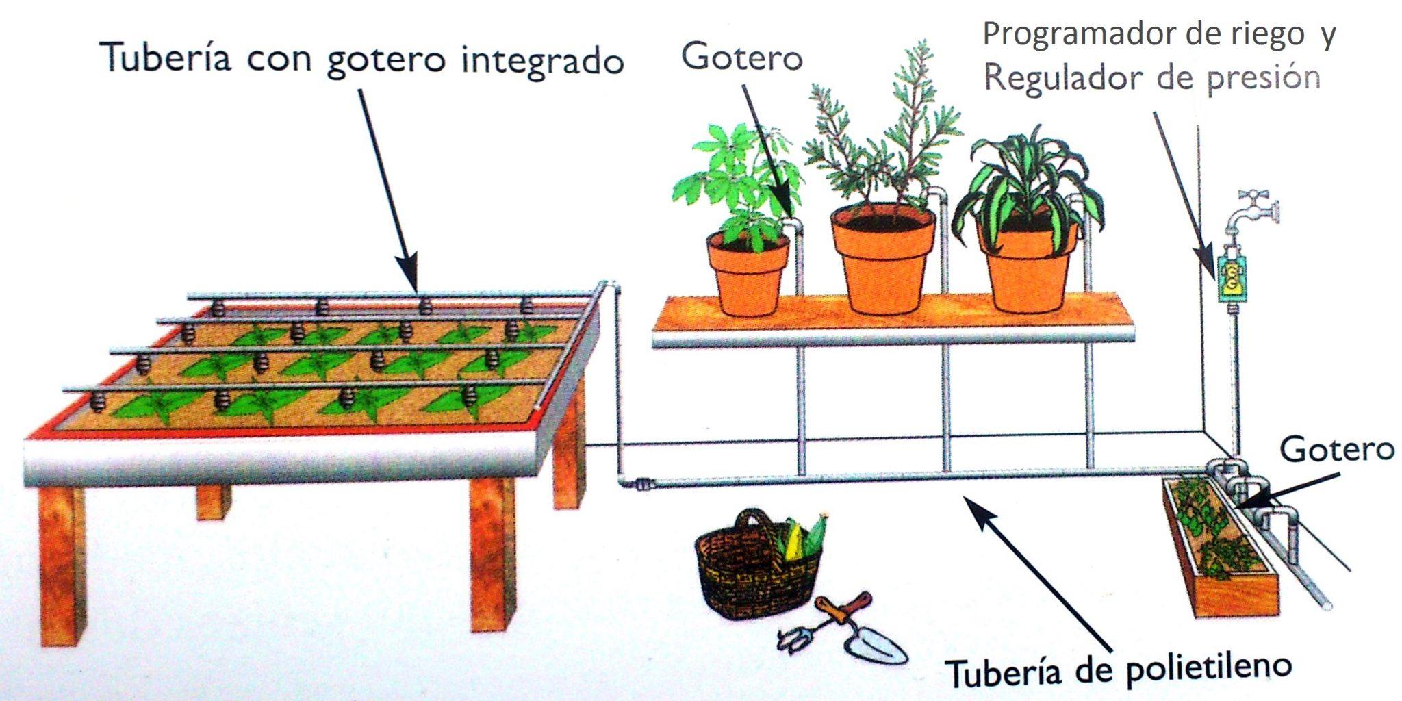 Riego por goteo gardeneas for Sistema de riego por aspersion para jardin